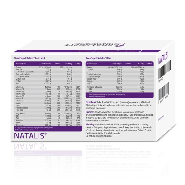 Sanaexpert Natalis Ingredients