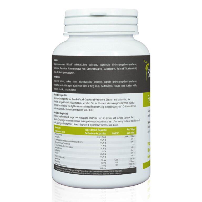 Figure Active Ingredients