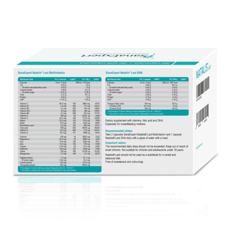 Sanaexpert Natalis Lact Ingredients