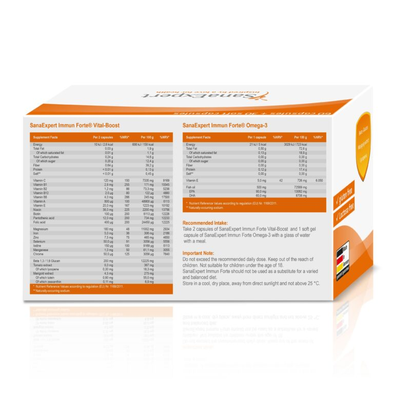 Sanaexpert Immun Forte Ingredients