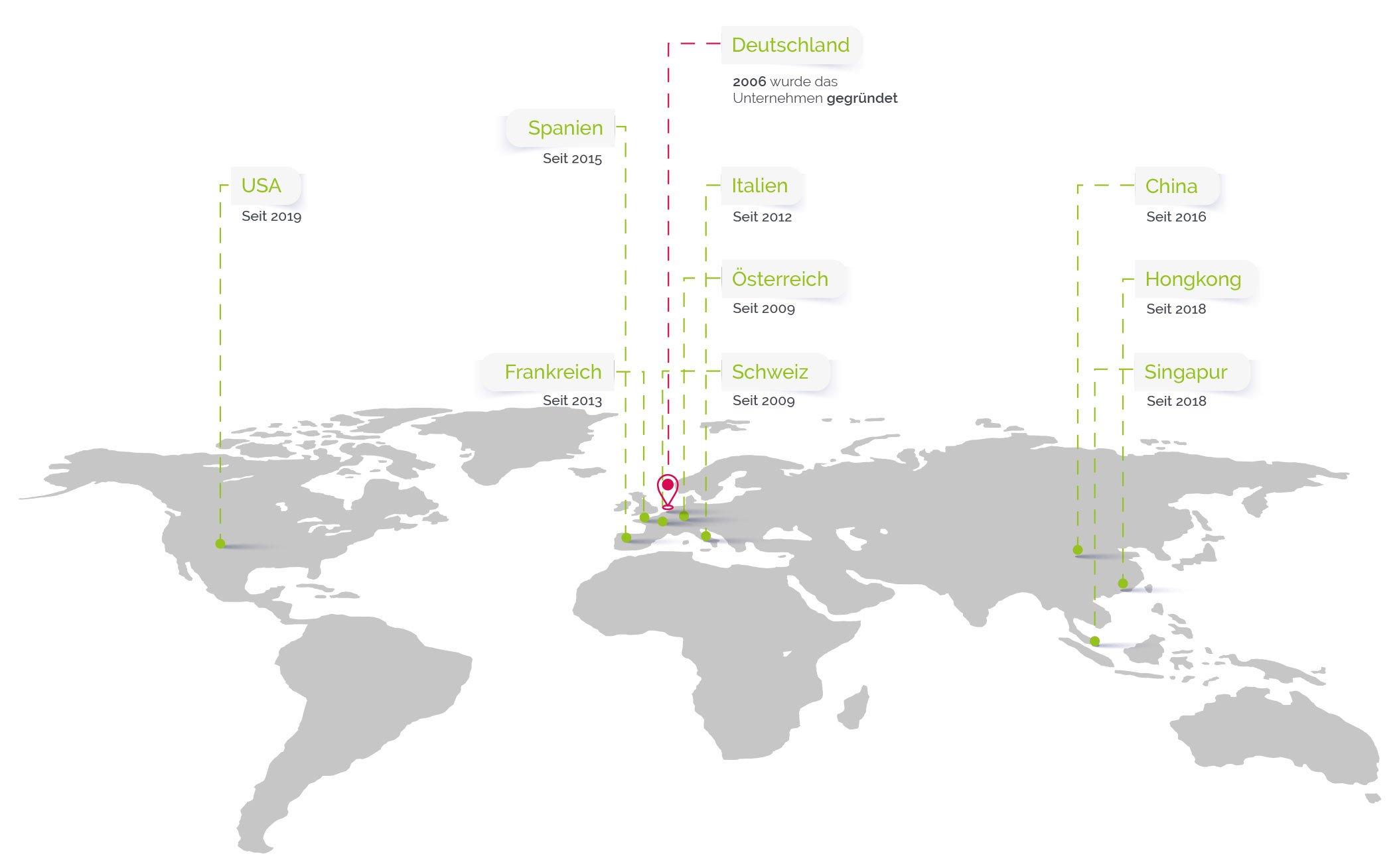 Sanaexpert Locations